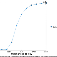 Cost-effectiveness of combined se    preview & related info | Mendeley