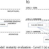 Evaluation of Interoperability be    preview & related info