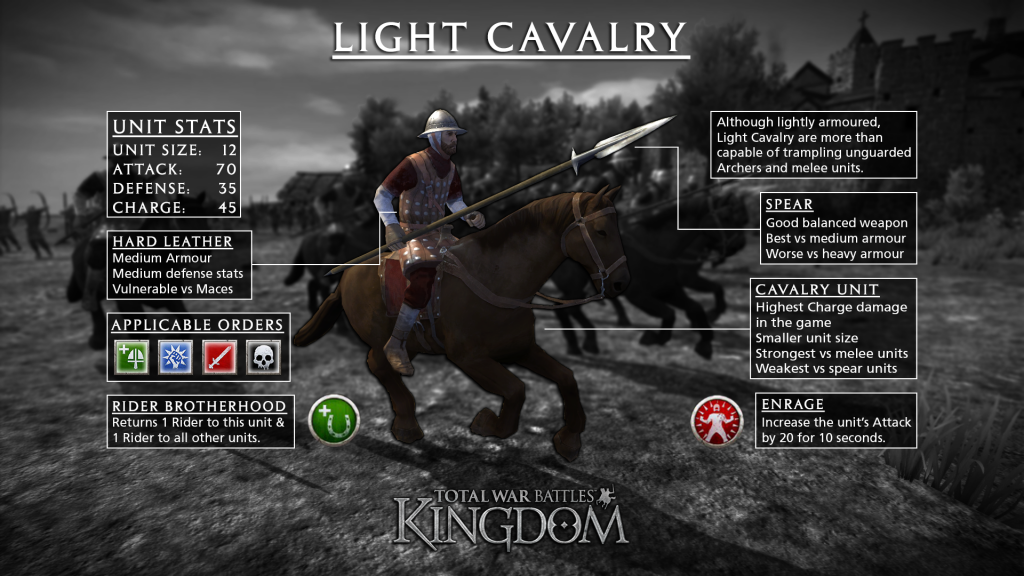 unit_breakdown_light_cav_final