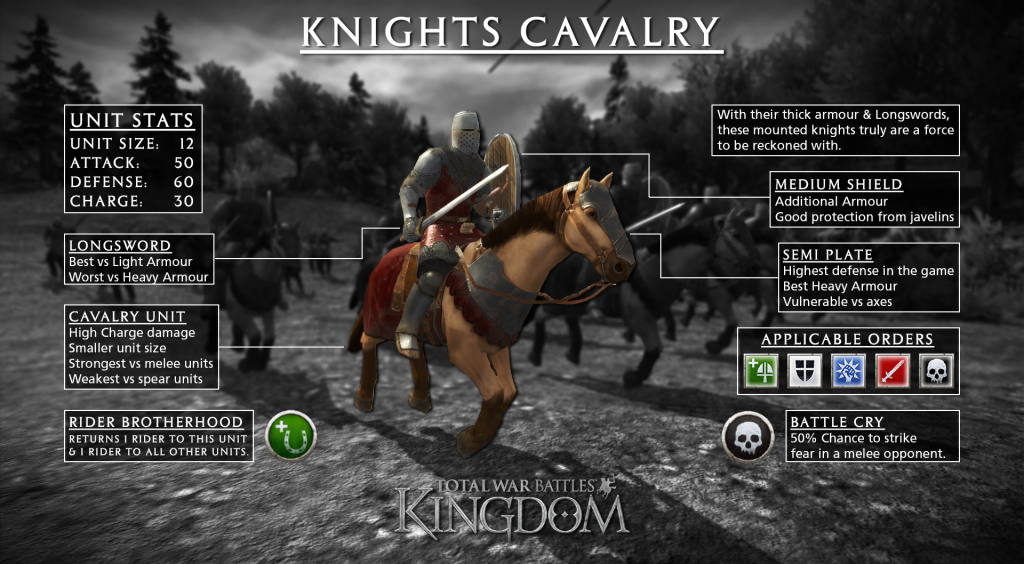 unit_breakdown_knights_cav_v2