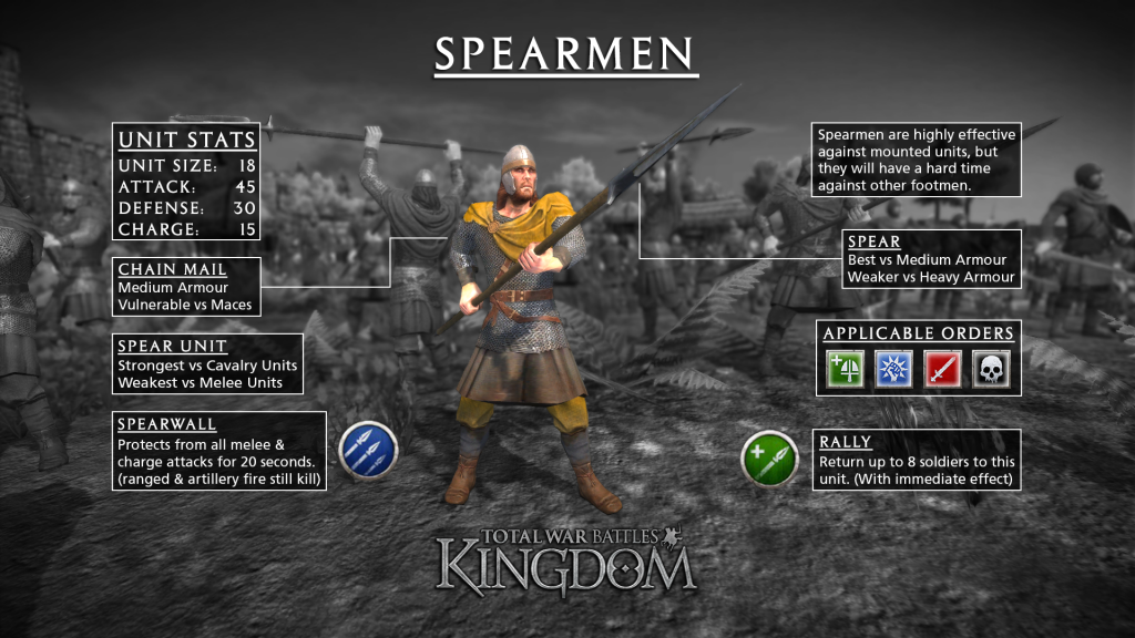 infographic_spearmen_01