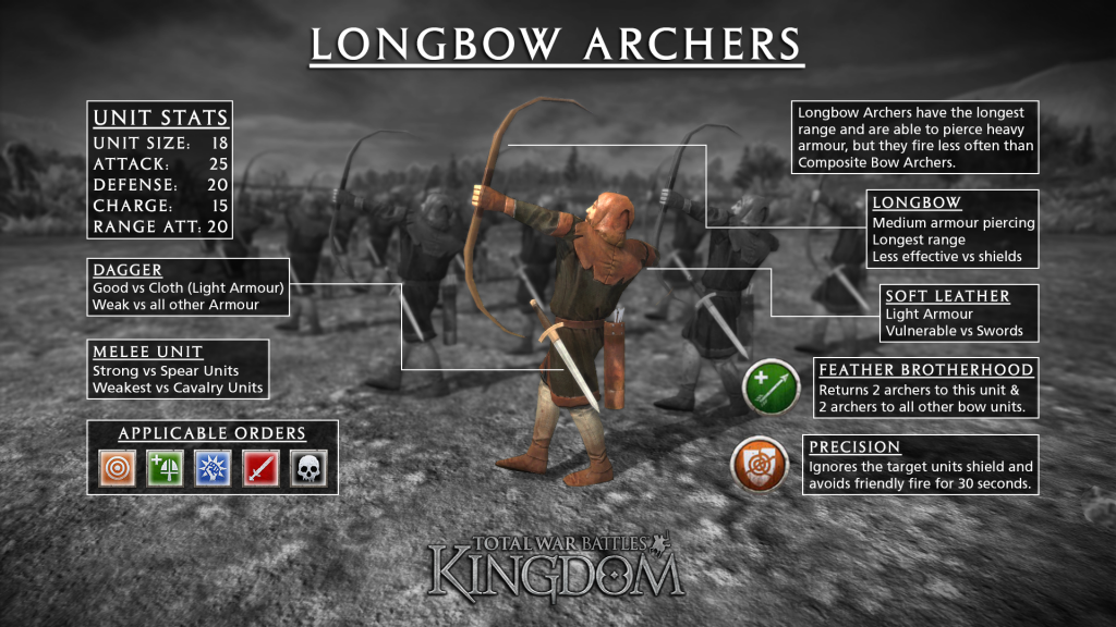 infographic_longbow_01