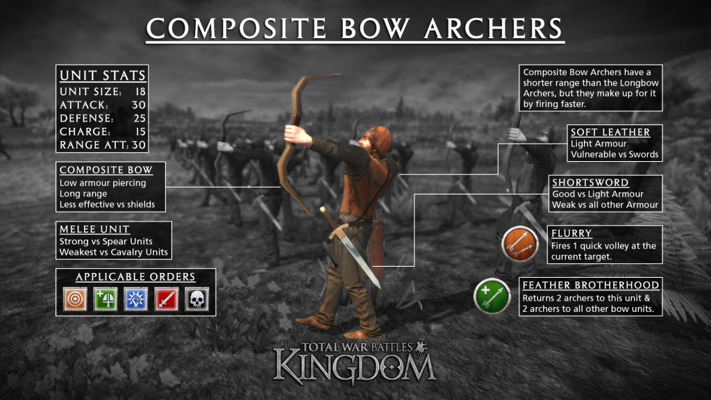 infographic_compositebow_01