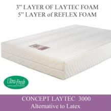 Concept Laytec 3000 Mattress