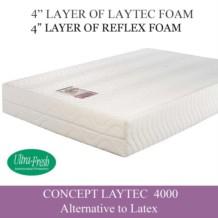 Concept Laytec 4000 Mattress