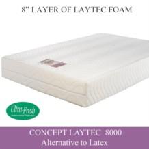 Concept Laytec 8000 Mattress