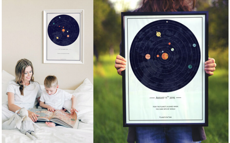 Win a £50 gift voucher for Planets In Time