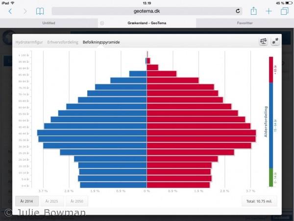 hvor mange bor der i grækenland