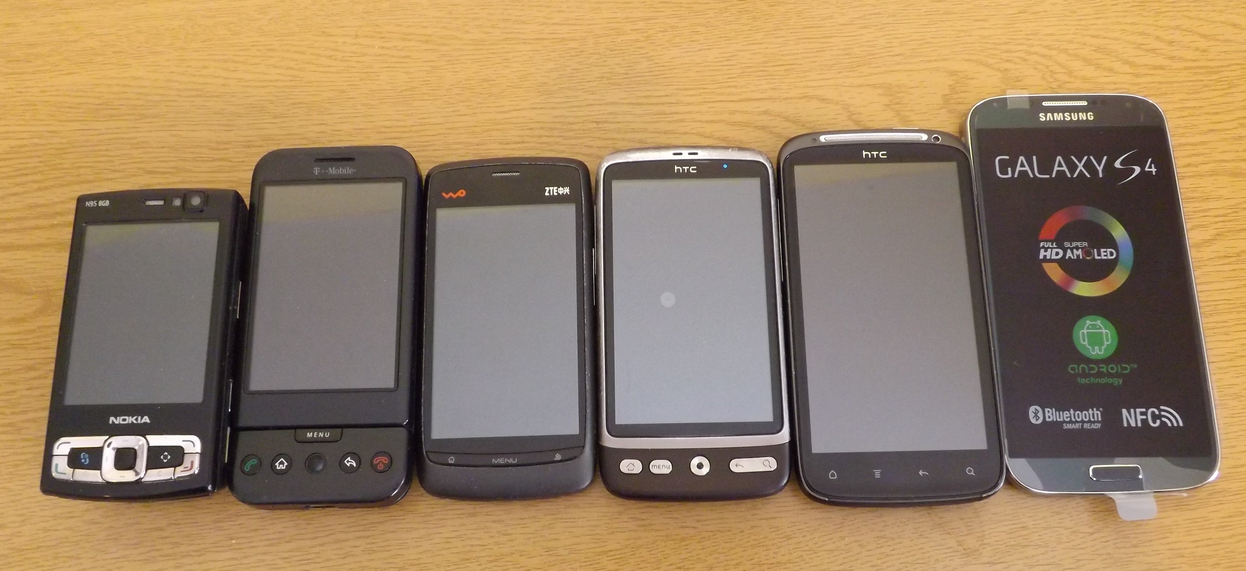 My Smartphone Evolution From N95 8gb To Samsung Galaxy S4 Sgs4