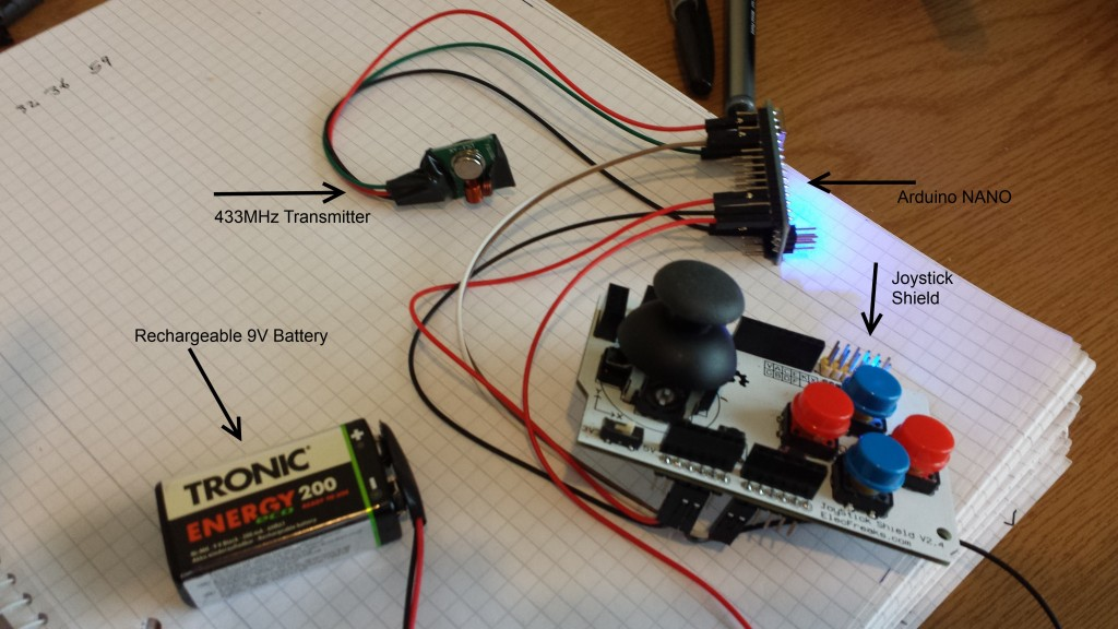 How I built a self-driving RC car and you can too