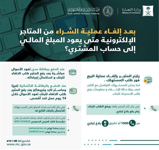 """""""ساما"""": المتاجر الإلكترونية ملزمة بإعادة أموال الشراء عبر """"مدى"""" خلال 24 ساعة"""