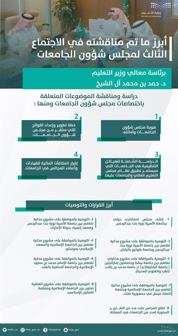 أبرز القرارات والتوصيات في الاجتماع الثالث لمجلس شؤون الجامعات؛ برئاسة وزير التعليم