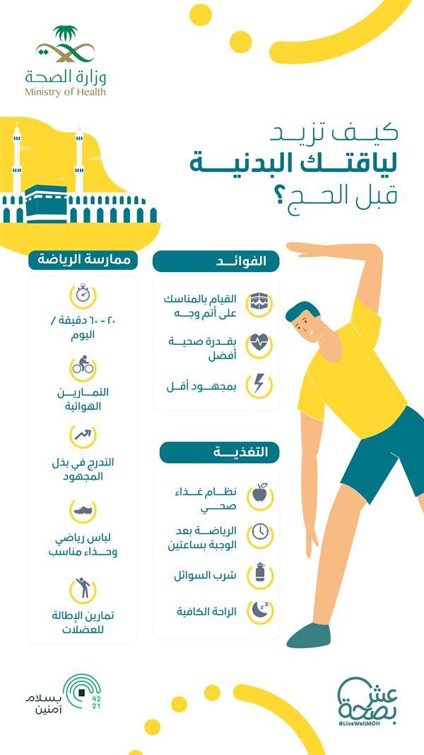 """""""الصحة"""" توضح كيفية رفع اللياقة البدنية للحجاج قبل أداء المناسك"""