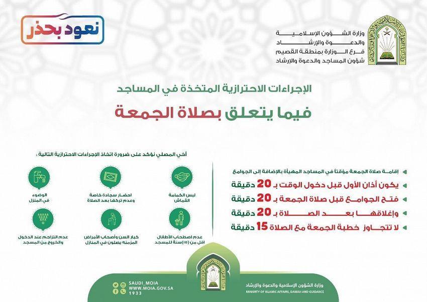 الإجراءات الاحترازية المتخذة بالمساجد فيما يتعلق بصلاة الجمعة