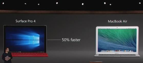 surface pro 4 vs macbook air