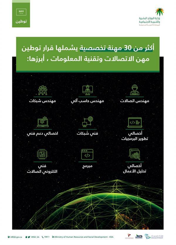 """""""الموارد البشرية"""": قرار توطين وظائف الاتصالات وتقنية المعلومات يستهدف 30 مهنة.. وهذه أبرزها"""