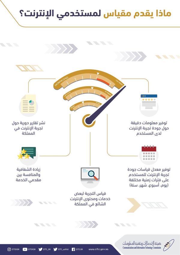 الاتصالات الإنترنت 1e6a2998-a167-4e96-b54f-23019685f476.jpg