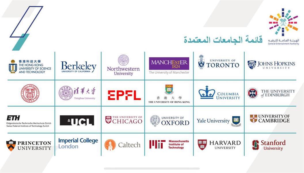 قائمة الجامعات المعتمدة
