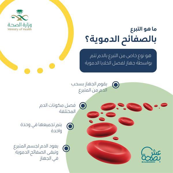 """توضح """"الصحة"""" الحد الأقصى لعدد مرات التبرع بالدم ومتى يكون ذلك ضارًا بالصحة"""