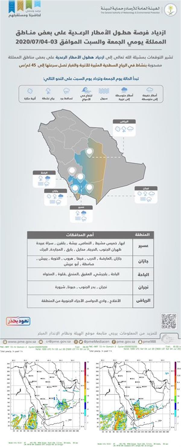 ازدياد فرصة هطول الأمطار الرعدية على بعض مناطق المملكة