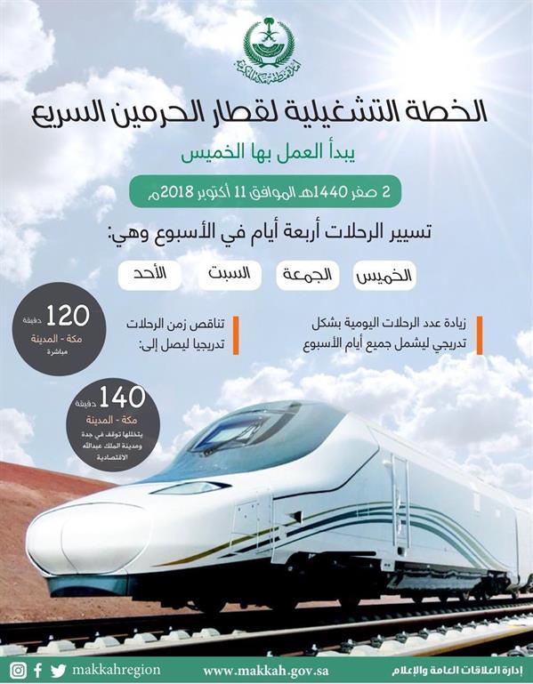 أخبار 24 النقل انطلاق قطار الحرمين 4 أيام أسبوعيا في 4 محطات