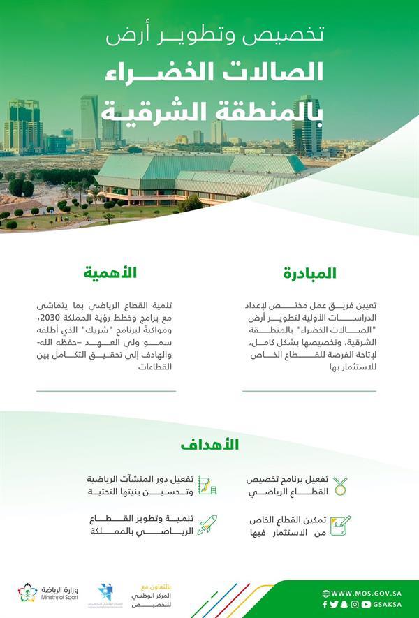 """""""الرياضة"""" تعلن البدء في الدراسات الأولية لتطوير أرض """"الصالات الخضراء"""""""