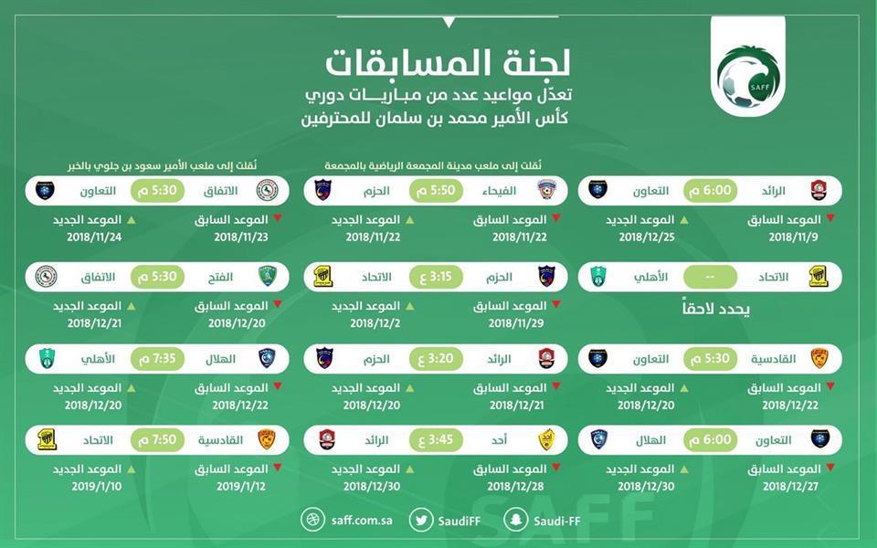 أخبار 24 تأجيل ونقل مباريات تعر ف على تعديلات اتحاد الكرة في