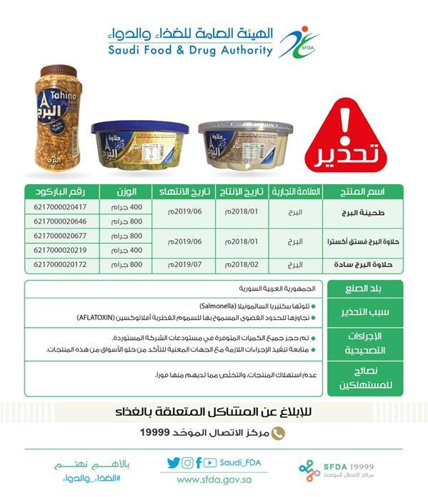 """""""الغذاء والدواء"""" تحذر من منتجات طحينة وحلاوة سورية ملوثة ببكتريا السالمونيلا"""
