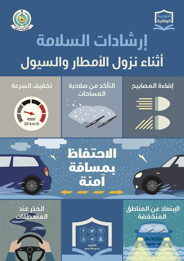 إرشادات السلامة في حالة هطول أمطار أو جريان سيول