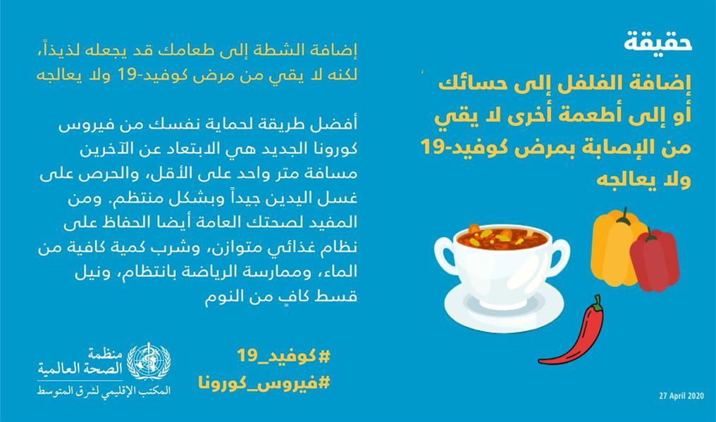 """""""الصحة العالمية"""": الشطة تجعل الطعام لذيذاً لكن لا تقي من كورونا.. وهذه أفضل طريقة لحمايتك"""