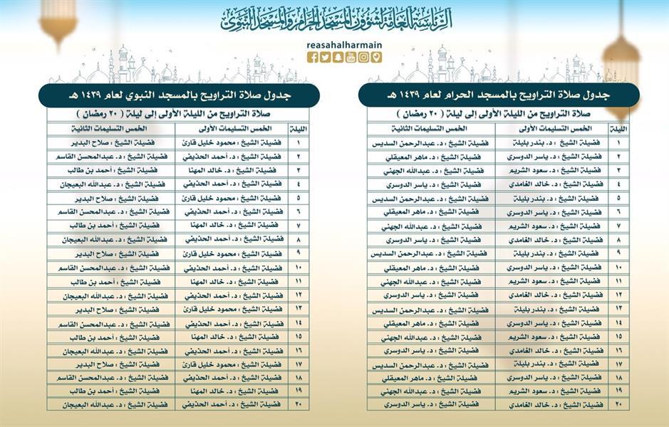 إعلان جدول التراويح للمسجدين النبوي والحرام.. وتعيين 4 مؤذنين جدد في الأخير
