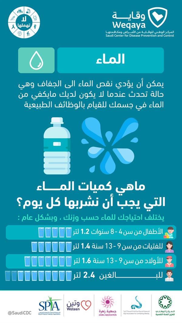 كمية الماء اللازمه للشرب