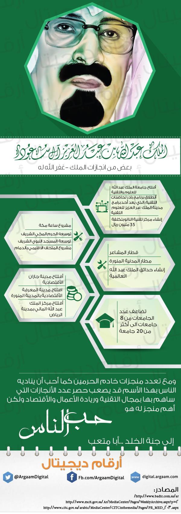 إنفوجرافيك: أهم إنجازات الملك عبدالله بن عبدالعزيز
