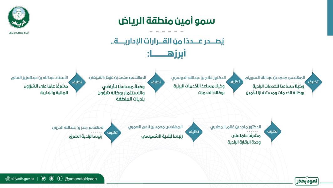 أمين منطقة الرياض يصدر عددا من القرارات الادارية