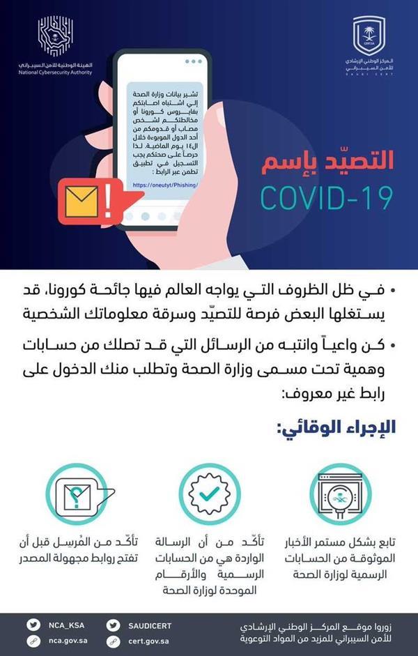 """""""الأمن السيبراني"""" يُحذر من رسائل تصيّدية تستغل اسم وزارة الصحة لسرقة المعلومات الشخصية"""