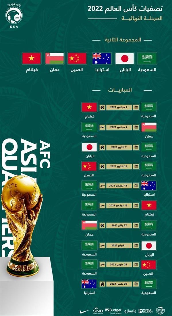 جدول ومواعيد مباريات الأخضر في التصفيات المؤهلة لكأس العالم 2022