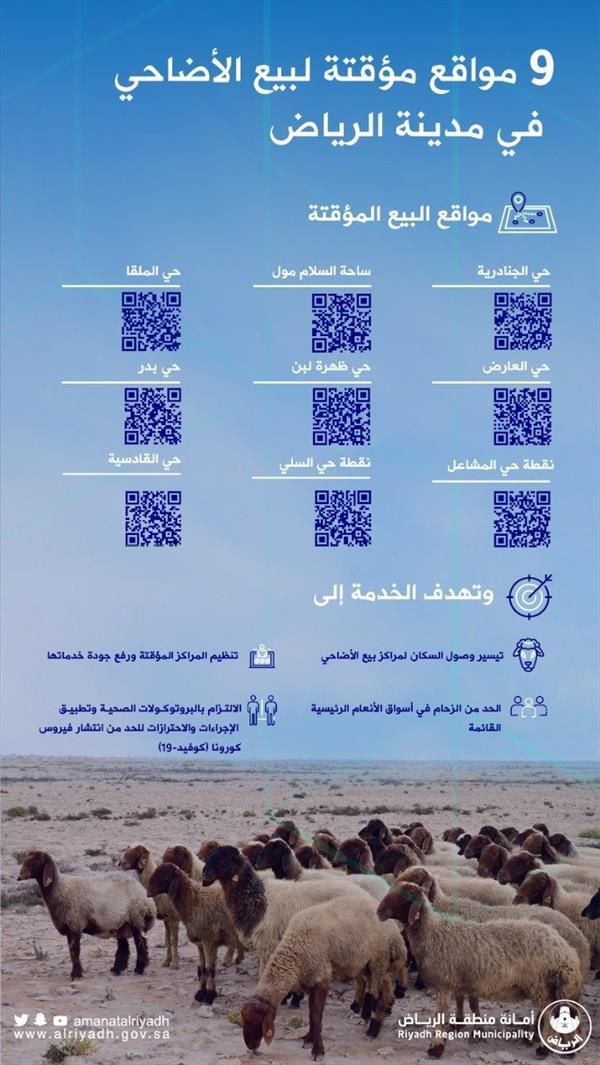 """""""أمانة الرياض"""": 9 مواقع لبيع الأضاحي في العاصمة.. ويجب اتباع 5 إجراءات قبل الدخول للأسواق"""