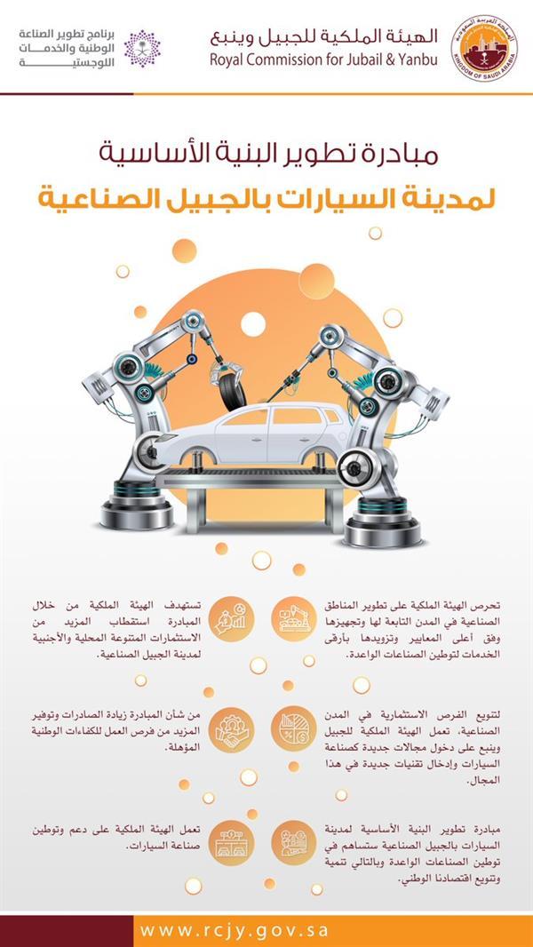 """""""الهيئة الملكية"""" تطلق مبادرة لتطوير مدينة السيارات بالجبيل"""