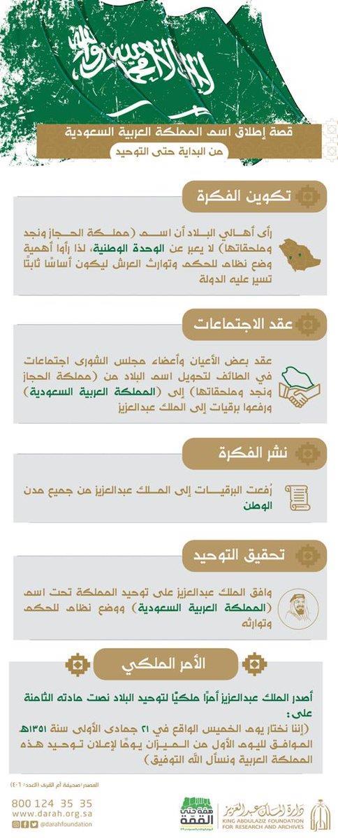 أخبار 24 قصة إطلاق اسم المملكة العربية السعودية من البداية حتى التوحيد