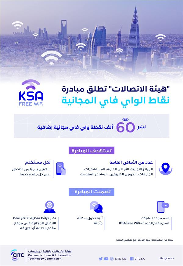 The Communications Commission launches an initiative to provide 60,000 additional free Wi-Fi points