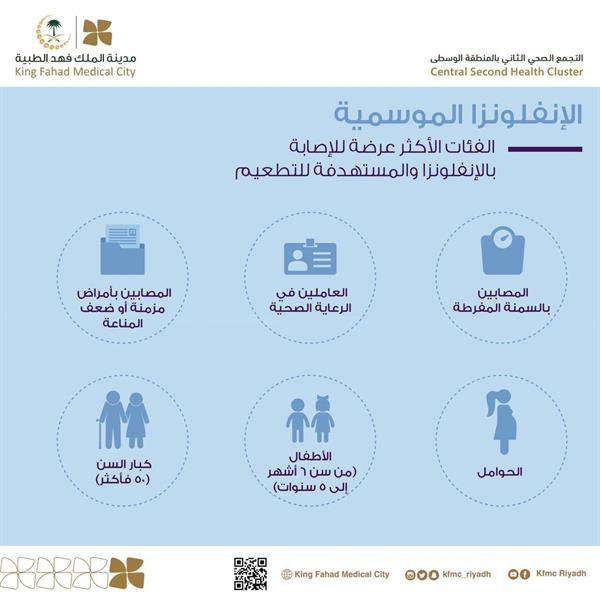 """""""فهد الطبية"""" توضح الفئات المستهدفة للتطعيم ضد الإنفلونزا الموسمية"""