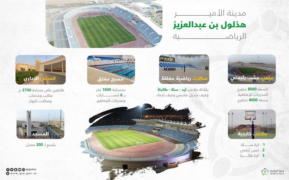 تحمل اسم الأمير هذلول.. أمير نجران ووزير الرياضة يدشنان المدينة الرياضية بالمنطقة
