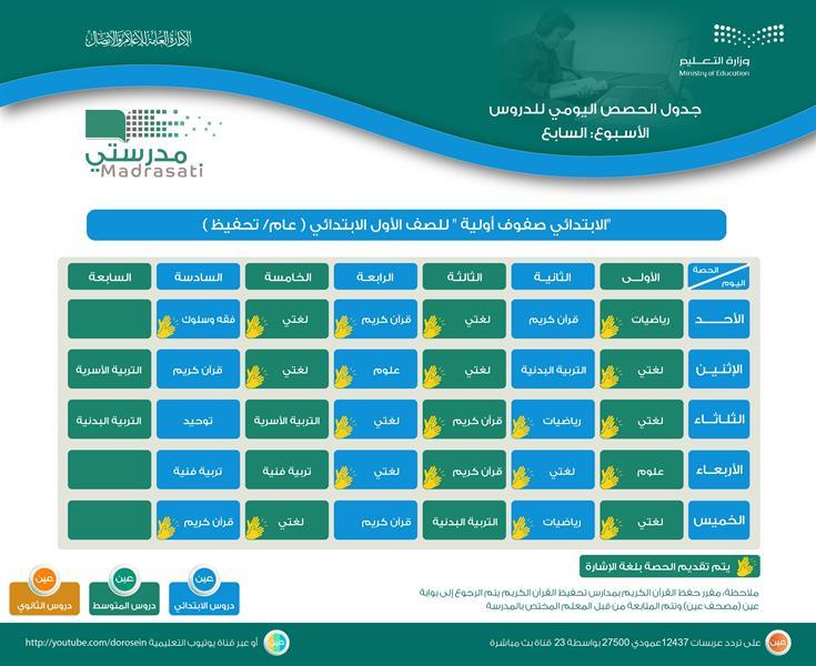 جدول الحصص اليومي لجميع المراحل التعليمية للأسبوع السابع