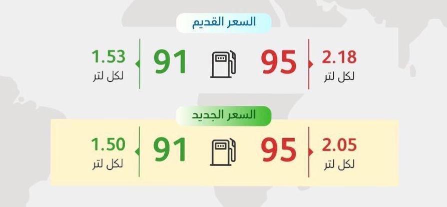 سعر البنزين بالسعودية