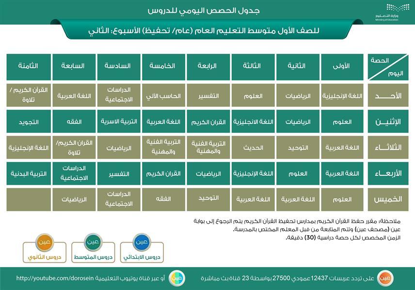 جدول الحصص اليومية لجميع المراحل للأسبوع الثاني