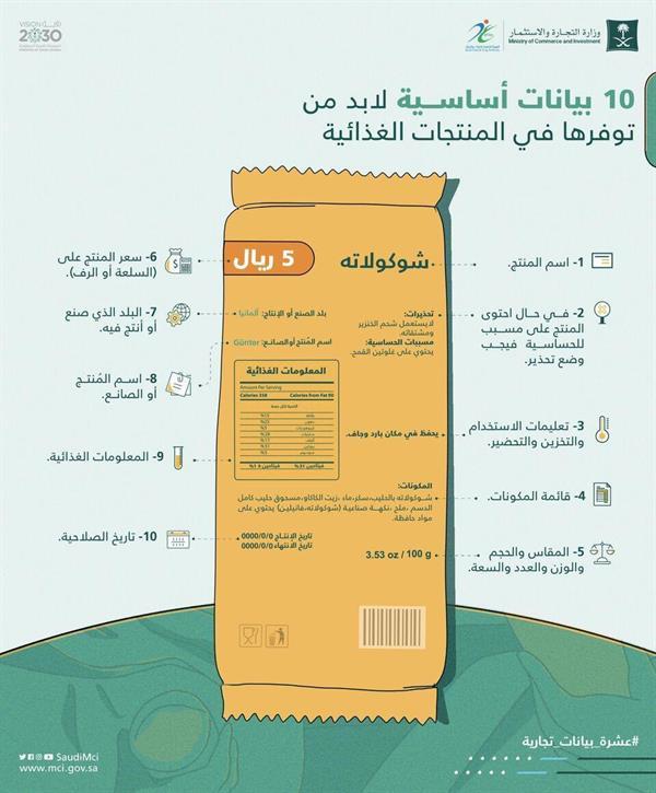 10 بيانات أساسية يلزم توفرها في المنتجات الغذائية