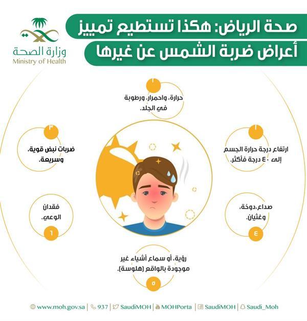 """""""الصحة"""": 6 أعراض تُميز الإصابة بـ""""ضربة الشمس"""""""