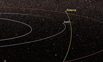 كويكب كبير الحجم يقترب من الأرض يوم 1 سبتمبر!
