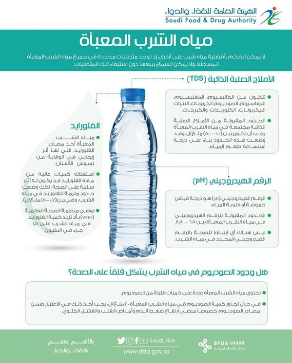 """""""الغذاء والدواء"""": جميع المياه المعبّأة تخضع لمواصفات محددة وليس لأي منها أفضلية على الأخرى"""