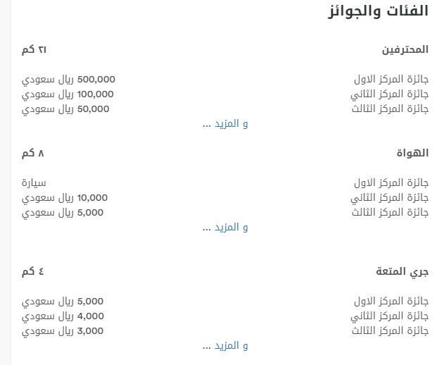 """""""هيئة الرياضة"""": تخصيص مليوني ريال جوائز للفائزين في سباق ماراثون الرياض"""